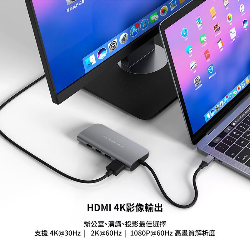 HyperDrive Power 9-IN-1 USB-C Hub 9合1