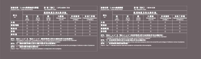 [富廉網]【INTOPIC】2.4GHz無線鍵盤滑鼠組合包 KCW-936